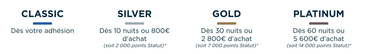 Carte Accor Hotel Statut Gold.Que Vaut Le Statut Gold Accorhotels 90 Euros