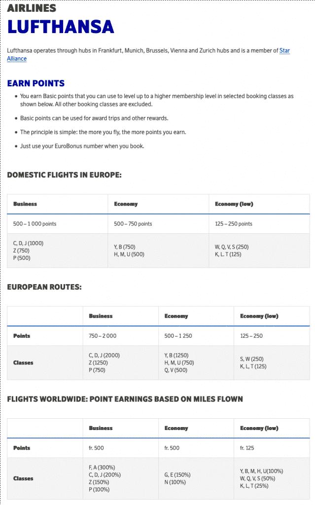 Tableau crédit Lufthansa sur SAS Eurobonus